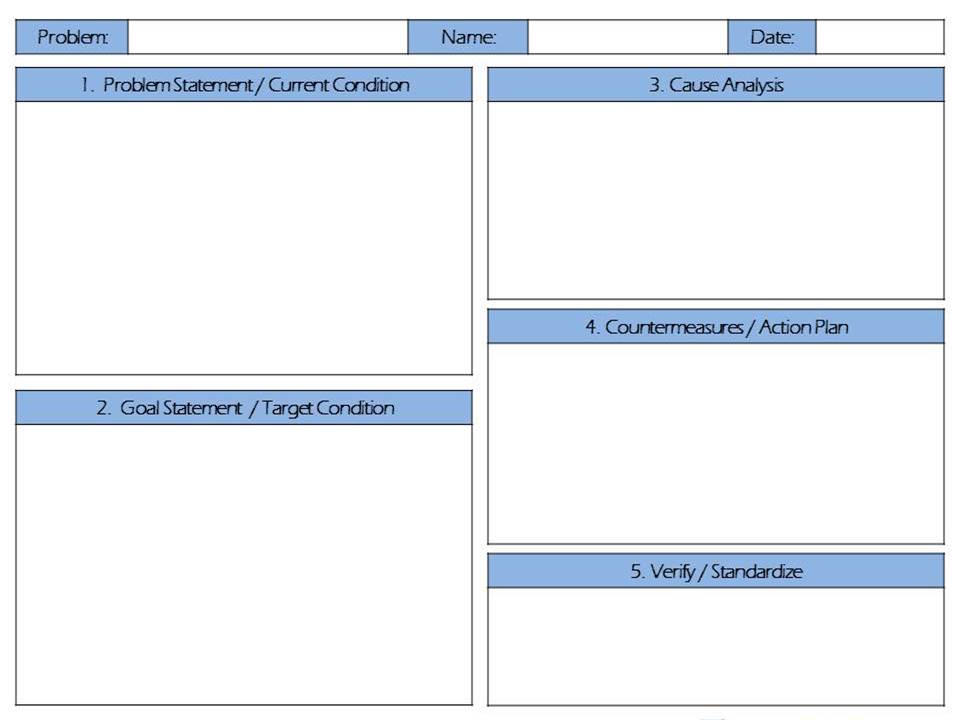 Free downloads the kaizone for A3 process improvement template